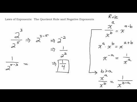 The Quotient Rule and Negative Exponents