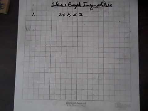 Intermediate Algebra Solve and Graph Inequalities