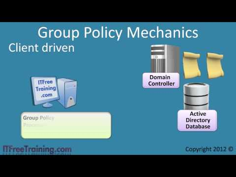 MCITP 70-640: Group Policy Introduction
