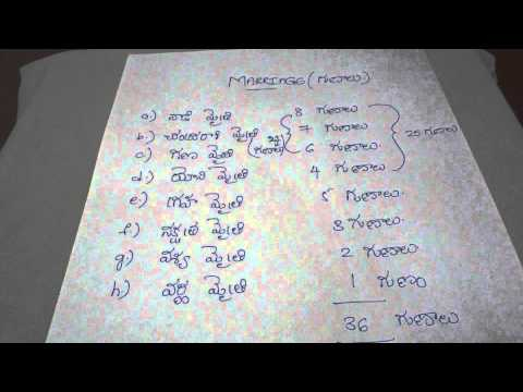 Astrology -  Marriage Ganallu (Telugu)