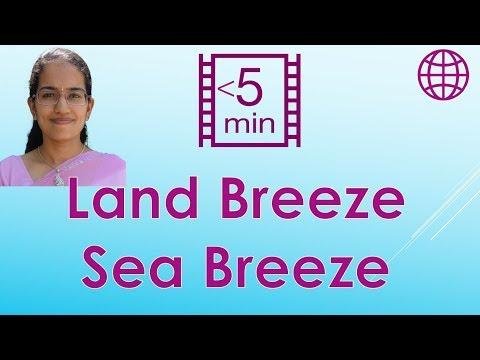 Land Breeze & Sea Breeze (Geography - Climatology)