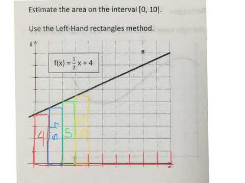 Estimate area under a curve - left hand