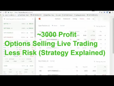 Live Trading - SURE PROFIT (Almost No Risk) Strategy By Selling Options on Expiry Day ~ 3000 Rs