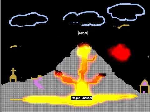 Powder Toy - Volcanic Eruption