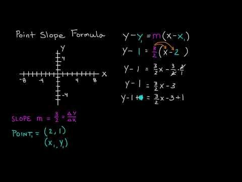 Point Slope Formula of a Line - Intermediate Algebra -  Lesson 66