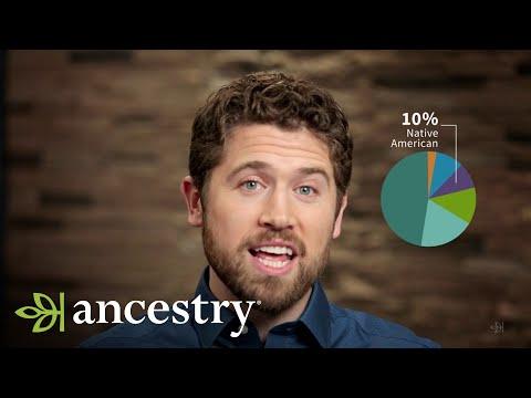 Myth: Cherokee Princess  | Ancestry Academy