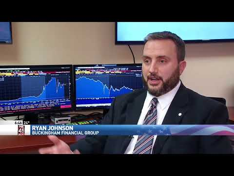 Advice for investors after Dow Jones drop