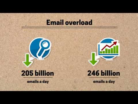 How to overcome the impossible task of email security