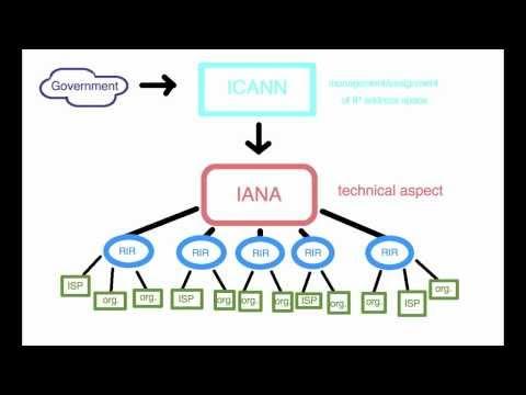 he.net Webcast 15 - Basics on IPv4 vs. IPv6, Part 3