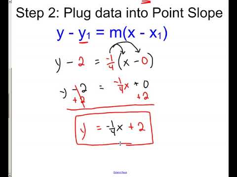 lesson - equation from 2 points