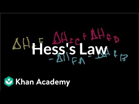 Hess's law and reaction enthalpy change | Chemistry | Khan Academy