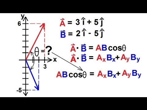 Physics - Mechanics: Vectors (15 of 21) Product Of Vectors: Dot Product: Finding the Angle