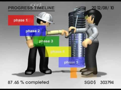The Six Professionals in the Construction Value Chain