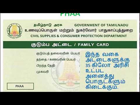 Types of Smart Card or Ration Card