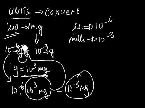 unit conversion part 1 microgram-mg