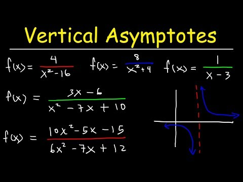 How To Find The Vertical Asymptote of a Function
