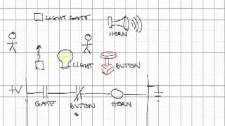 PLC Programming examples using Twido Suite   schneider plc