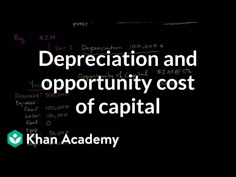 Depreciation and opportunity cost of capital | Microeconomics | Khan Academy