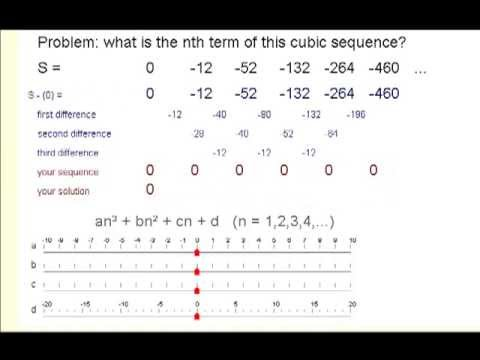 Nth Term of a Cubic Sequence - difference method