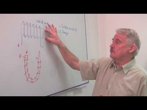 Physics & Electromagnetism : How to Make an Electromagnet