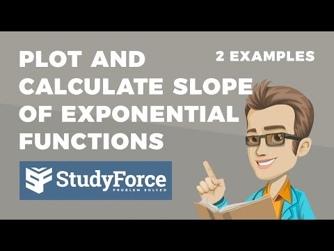 📚 How to plot and calculate slope of exponential functions