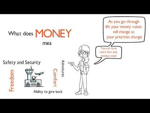 Easy Ways to Identify Your Money Values