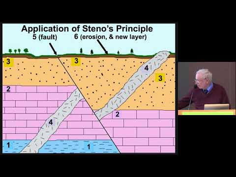 The Changing Landscape of Plate Tectonics