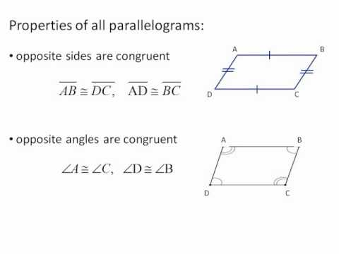 Algebra Man - Parallelogram