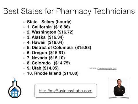 Pharmacy Technician Hourly Pay - Job Salary Guide