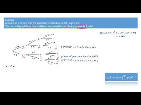 Binomial Distributions Video 1
