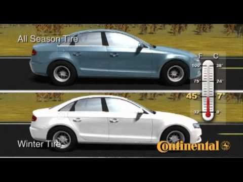 Continental Winter Tires vs All Season Tires