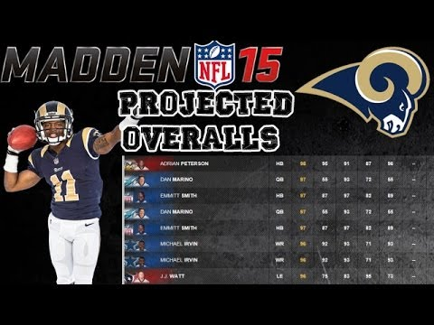 St. Louis Rams | Madden 15 Ratings