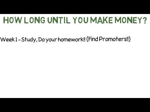 How Long Does It Take To Make Money Trading Penny Stocks?