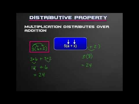 Distributive Property Introduction THE EASY WAY!