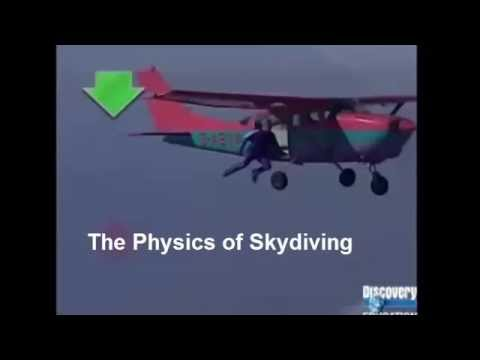 Physics of Skydiving with Speed Time Graph