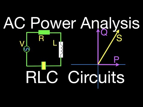 RLC circuits (6 of 6) AC Power for an  RLC Circuit