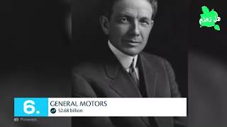 #x202b;أثرى 10 شركات سيارات في العالم..!!#x202c;lrm;