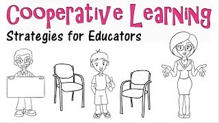 Cooperative Learning Model: Strategies & Examples