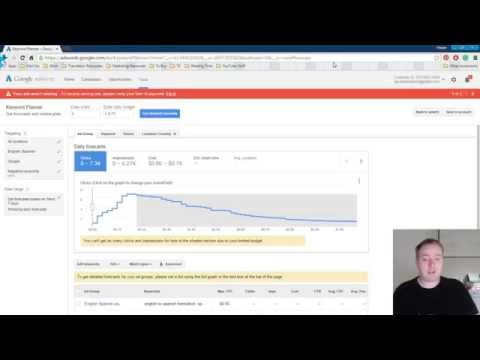 How to get free website traffic | Feat. Google Adwords