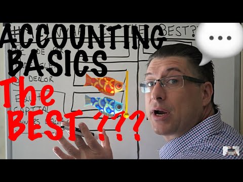 Accounting for Beginners #91 / what is the BEST? Assets, Draw, Expense, Liability, Equity, Revenue
