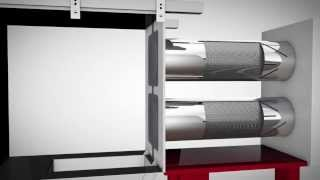 Screen Changer - Continuous Polymer Filtration
