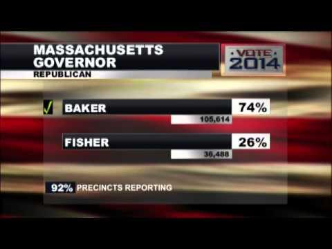 Massachusetts Primary results