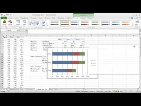 Unit 1C: Excel Multiple Box and Whisker Plots