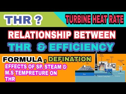[Hindi] What is Turbine heat rate & how to control it  || How to improve  power plant efficiency