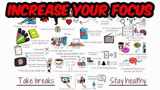 How to Stop Losing Focus (The Dangers of Social Media)