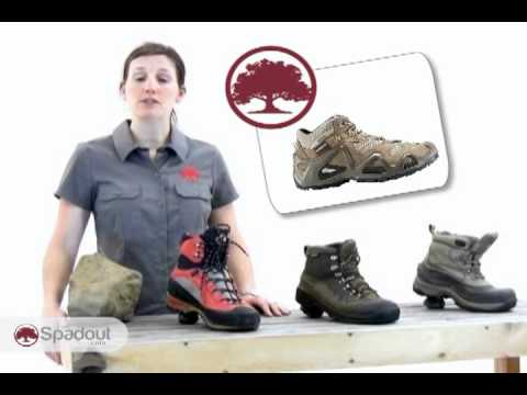 Selecting Hiking Shoes and Boots
