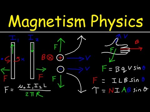 Magnetism, Magnetic Field Force, Right Hand Rule, Ampere's Law, Torque, Solenoid, Physics Problems