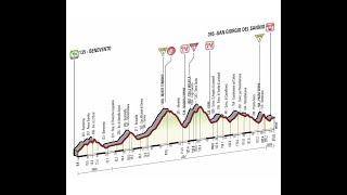 Giro d'Italia 2015 9a tappa Benevento-San Giorgio del Sannio (224 km)