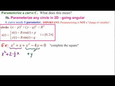 Parameterize any Circle