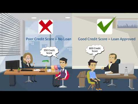 What is a Credit Score | How it helps in loan approval | CRIF India